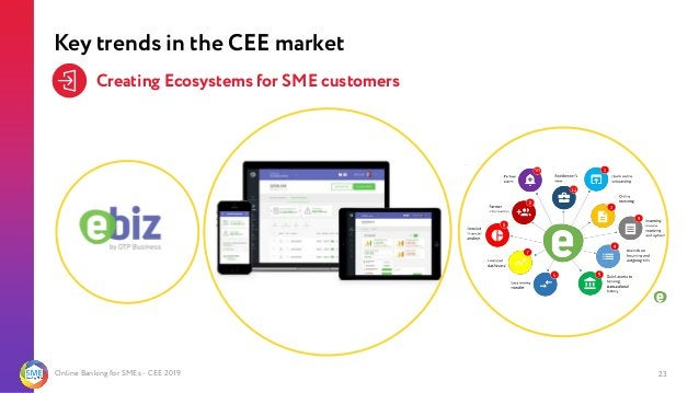 Online Banking for SMEs - CEE 2019 23 Key trends in the CEE market Creating Ecosystems for SME customers