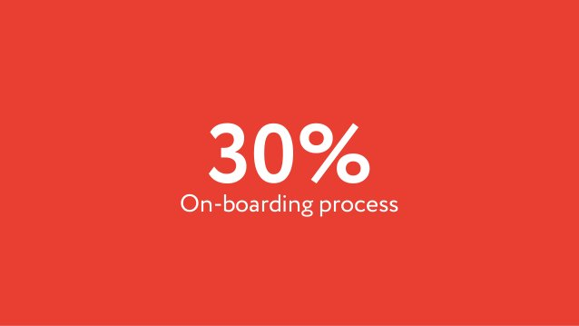 30%On-boarding process
