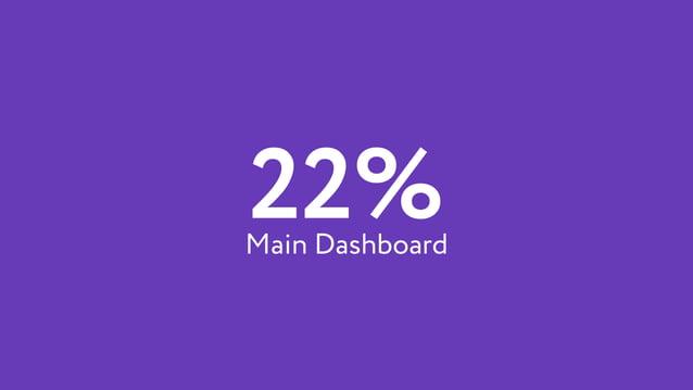 22%Main Dashboard