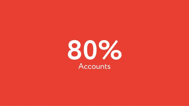 80%Accounts