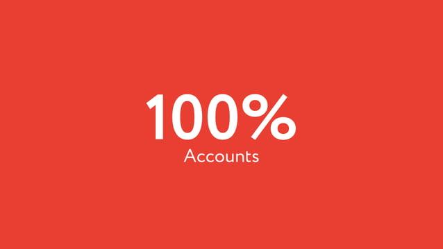 100%Accounts