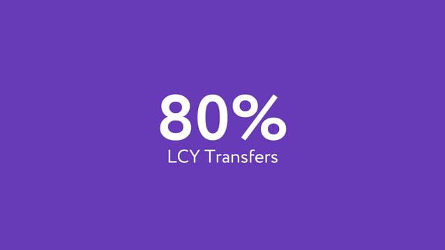 80%LCY Transfers