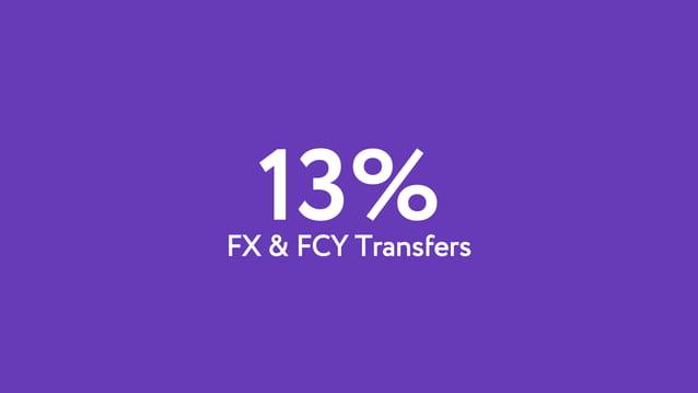 13%FX & FCY Transfers