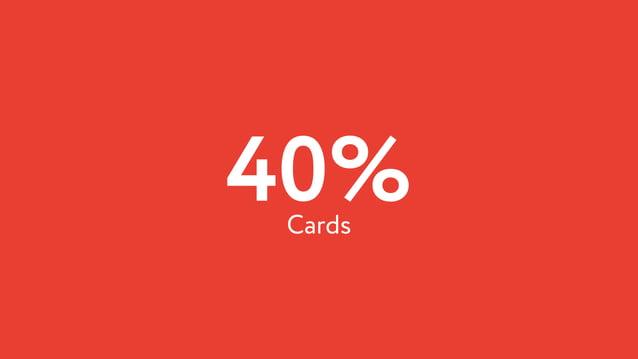 40%Cards