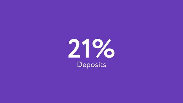 21%Deposits