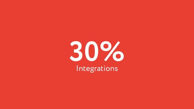 30%Integrations