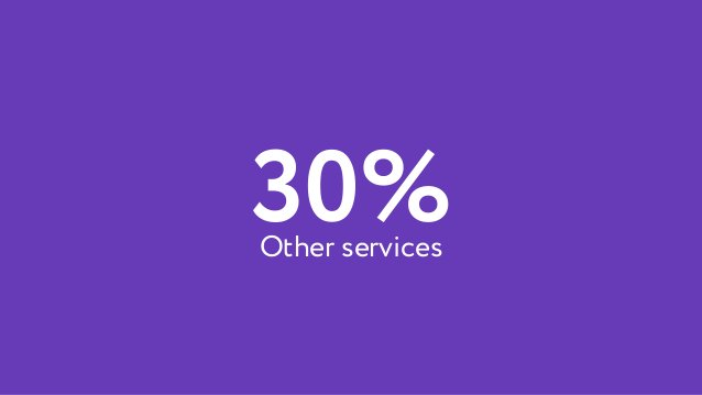 30%Other services