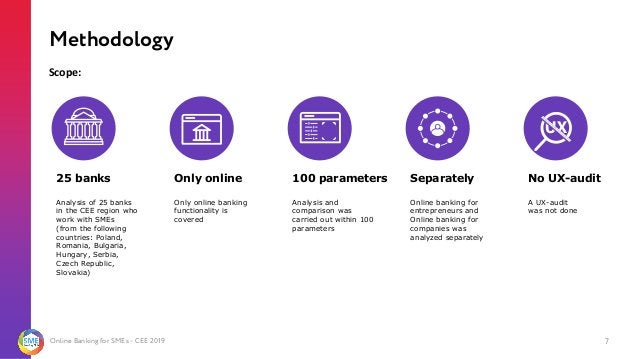 Online Banking for SMEs - CEE 2019 Methodology 7 Scope: 25 banks Analysis of 25 banks in the CEE region who work with SMEs...