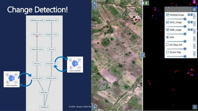 Data Boulders From Space How Digitalglobe Uses Aws To Manage Data