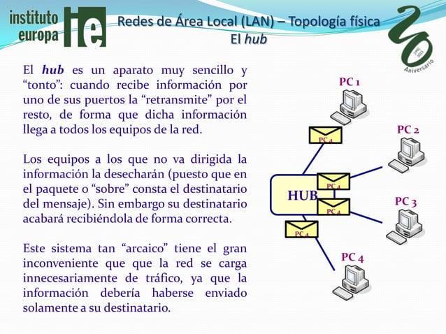 """Redes de Área Local (LAN) – Topología física                                   El hubEl hub es un aparato muy sencillo y""""t..."""