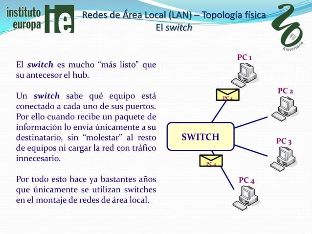 Redes de Área Local (LAN) – Topología física                                  El switch                                   ...