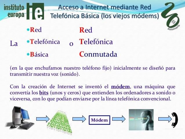 Acceso a Internet mediante Red                  Telefónica Básica (los viejos módems)       Red                    RedLa ...