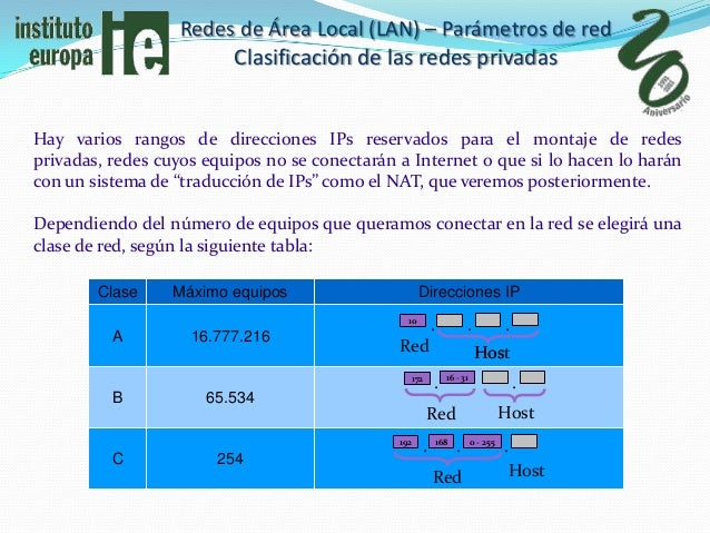 Redes de Área Local (LAN) – Parámetros de red                       Clasificación de las redes privadasHay varios rangos d...