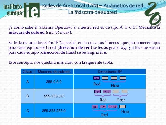 Redes de Área Local (LAN) – Parámetros de red                              La máscara de subred¿Y cómo sabe el Sistema Ope...