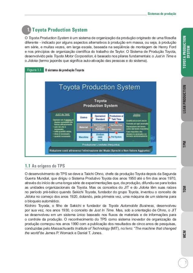 development of toyota unique toyota production system information technology essay Toyota's production system features toyota prius is built with a new technology with essays: training and development at toyota.