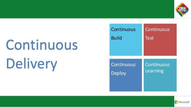 The Lean Startup | Methodology