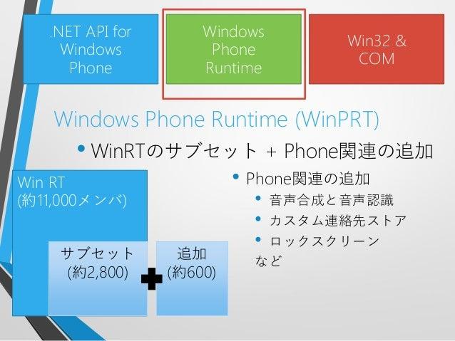 Windows Phone Runtime (WinPRT)• WinRTのサブセット + Phone関連の追加.NET API forWindowsPhoneWindowsPhoneRuntimeWin32 &COM• Phone関連の追加•...