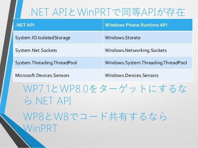 .NET APIとWinPRTで同等APIが存在WP7.1とWP8.0をターゲットにするなら.NET APIWP8とW8でコード共有するならWinPRT.NET API Windows Phone Runtime APISystem.IO.Is...