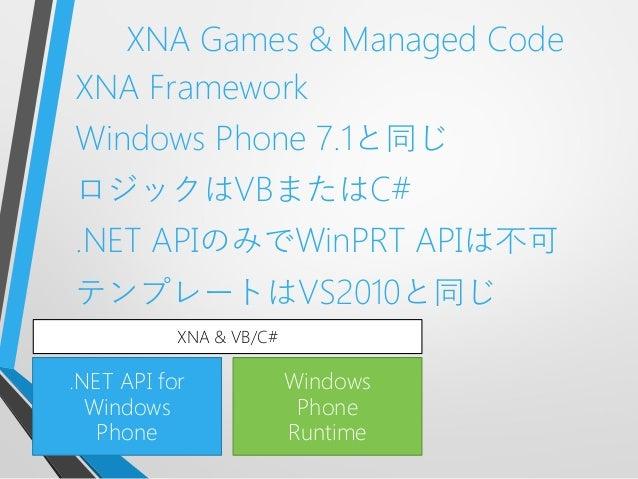 XNA Games & Managed CodeXNA FrameworkWindows Phone 7.1と同じロジックはVBまたはC#.NET APIのみでWinPRT APIは不可テンプレートはVS2010と同じ.NET API forW...