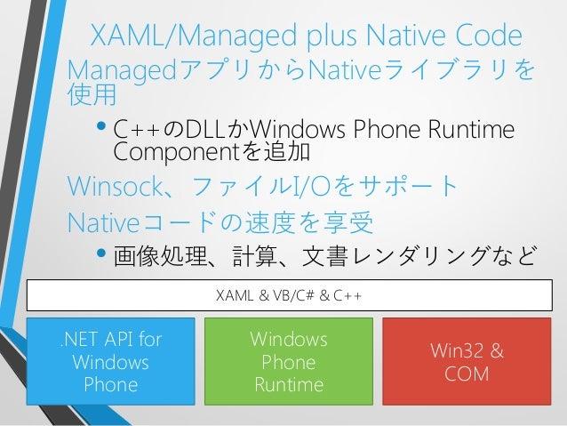 XAML/Managed plus Native CodeManagedアプリからNativeライブラリを使用• C++のDLLかWindows Phone RuntimeComponentを追加Winsock、ファイルI/OをサポートNati...