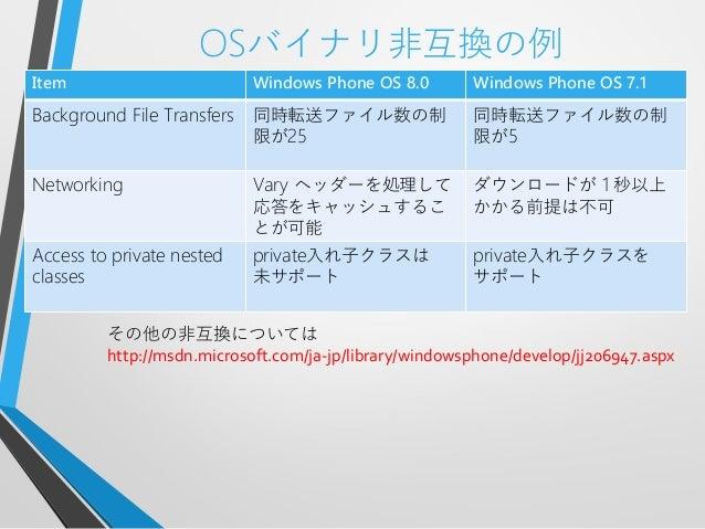 OSバイナリ非互換の例Item Windows Phone OS 8.0 Windows Phone OS 7.1Background File Transfers 同時転送ファイル数の制限が25同時転送ファイル数の制限が5Networking...