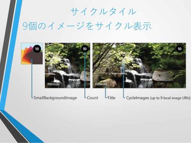 サイクルタイル9個のイメージをサイクル表示