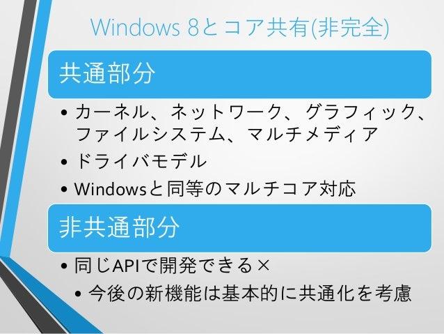 Windows 8とコア共有(非完全)共通部分• カーネル、ネットワーク、グラフィック、ファイルシステム、マルチメディア• ドライバモデル• Windowsと同等のマルチコア対応非共通部分• 同じAPIで開発できるו 今後の新機能は基本的に共...