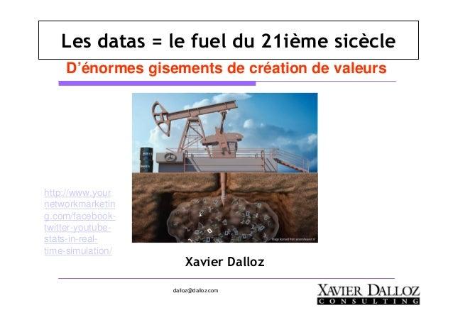 dalloz@dalloz.com Les datas = le fuel du 21ième sicècle Xavier Dalloz D'énormes gisements de création de valeurs http://ww...