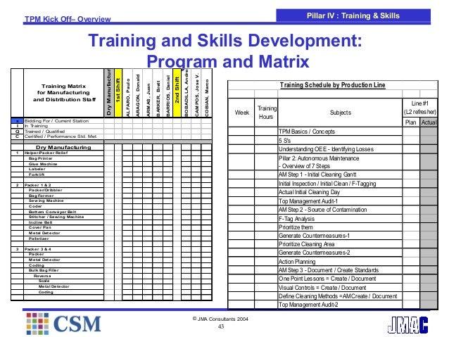 010 Bmw Tpm Management Training