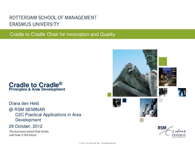 Cradle to Cradle Chair for Innovation and QualityCradle to Cradle®Principles & Area DevelopmentDiana den Held@ RSM SEMINAR...