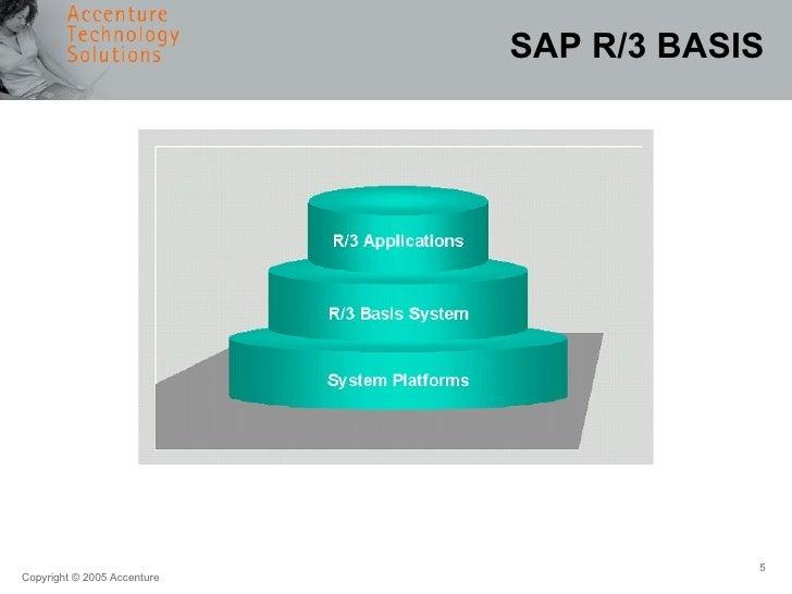 0101 sap introduction for Sap r 3 architecture