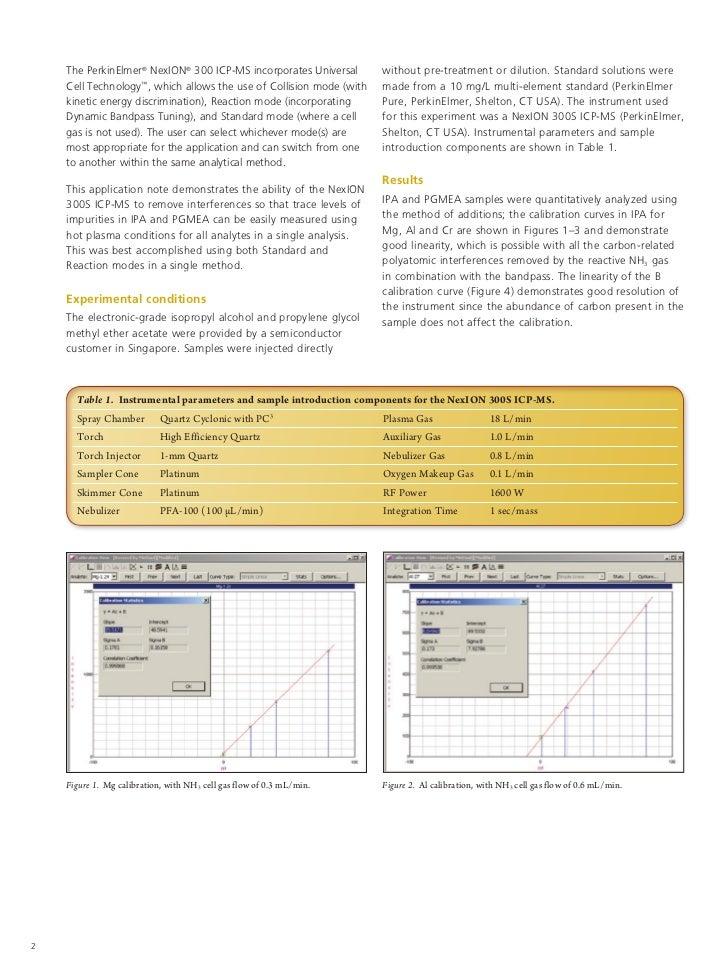 nexion 300 icp ms manual