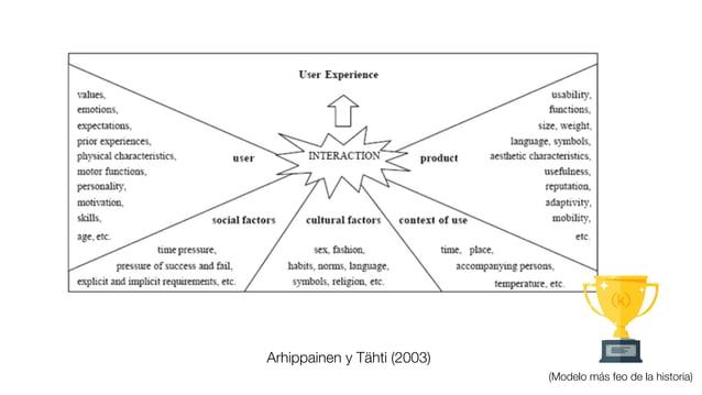 Arhippainen y Tähti (2003) (Modelo más feo de la historia)