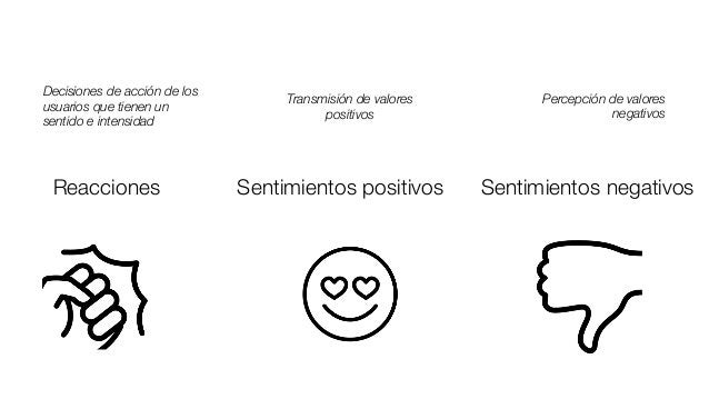 Reacciones Decisiones de acción de los usuarios que tienen un sentido e intensidad Sentimientos positivos Transmisión de v...