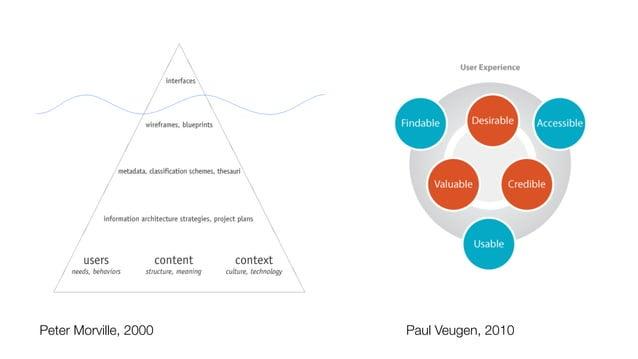 """Las emociones están en camino a la innovación significativa"""" .Nathan Shedroff"""