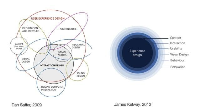 3. Ejemplos de Experiencias memorables