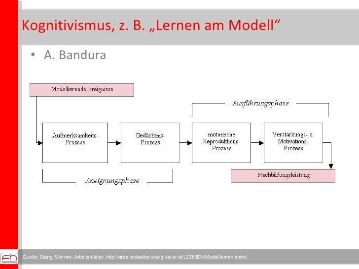 38 - Lernen Am Modell Beispiele