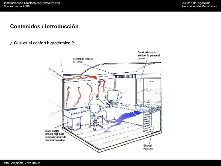 Contenidos / Introducción ¿ Qué es el confort higrotérmico ?