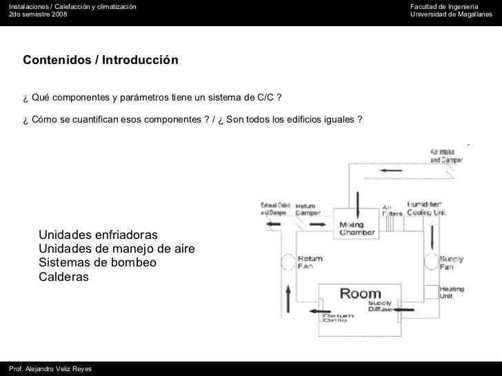 Contenidos / Introducción ¿ Qué componentes y parámetros tiene un sistema de C/C ? ¿ Cómo se cuantifican esos componentes ...