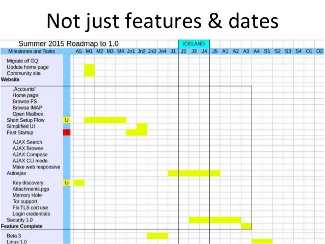 not just features dates