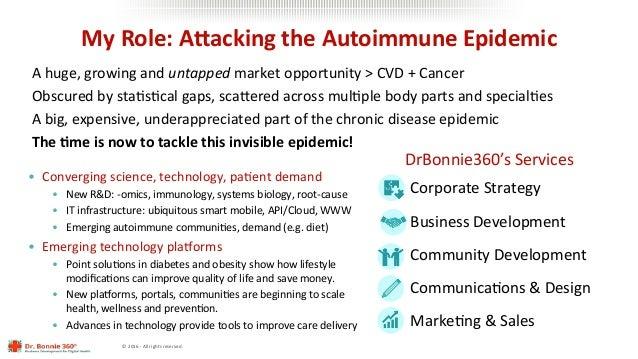 ©2016-Allrightsreserved. MyRole:A=ackingtheAutoimmuneEpidemic Ahuge,growinganduntappedmarketopportunity...