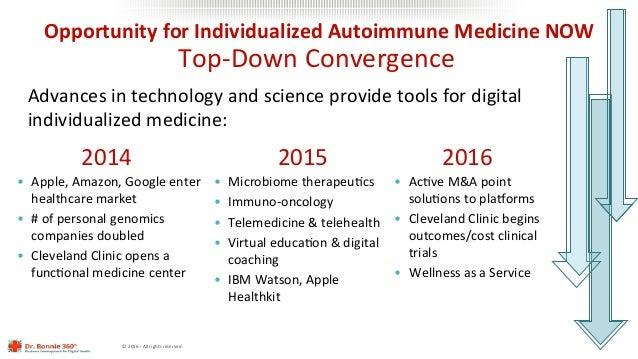 ©2016-Allrightsreserved. OpportunityforIndividualizedAutoimmuneMedicineNOW Top-DownConvergence Advancesint...