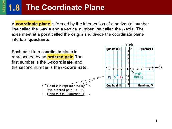 A  coordinate plane  is formed by the intersection of a horizontal number line called the  x -axis  and a vertical number ...