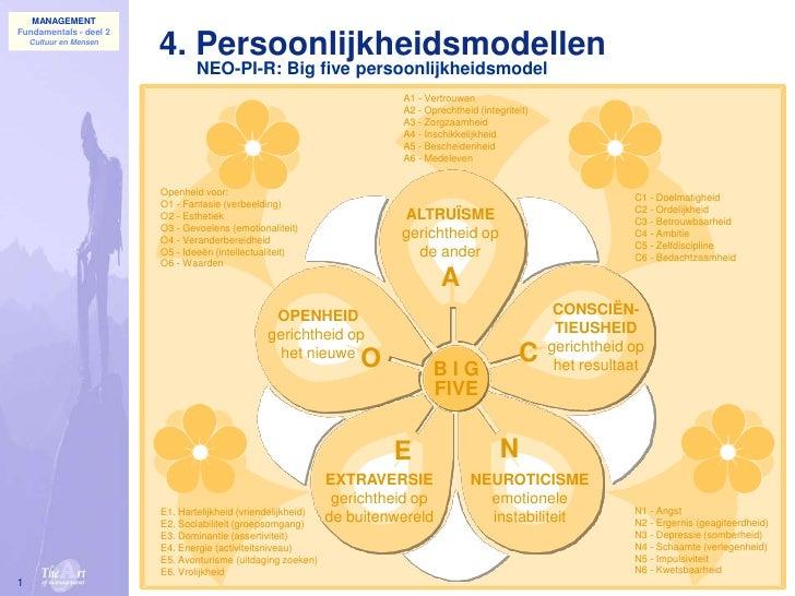 1<br />NEO-PI-R: Big five persoonlijkheidsmodel<br />A1 - Vertrouwen<br />A2 - Oprechtheid (integriteit)<br />A3 - Zorgzaa...