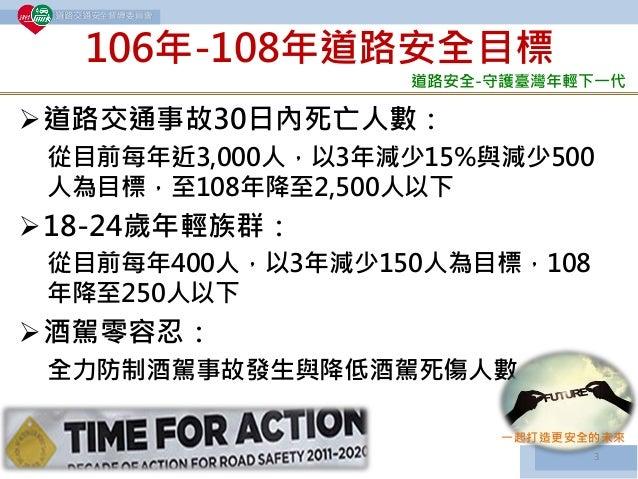 道路交通安全督導委員會 106年-108年道路安全目標 道路交通事故30日內死亡人數: 從目前每年近3,000人,以3年減少15%與減少500 人為目標,至108年降至2,500人以下 18-24歲年輕族群: 從目前每年400人,以3年減少...
