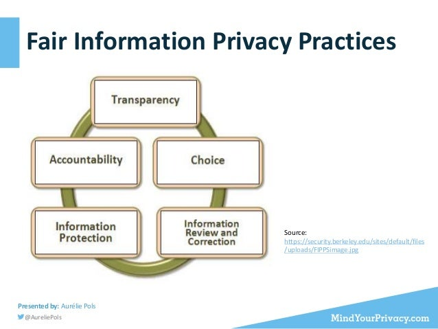principles and boundaries of confidentiality and when to share information There are many elements within the principles of confidentiality  will share information only  confidentiality or privacy boundaries of another sort.