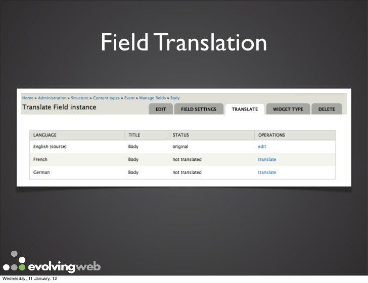 Building Multilingual Sites with Drupal 7