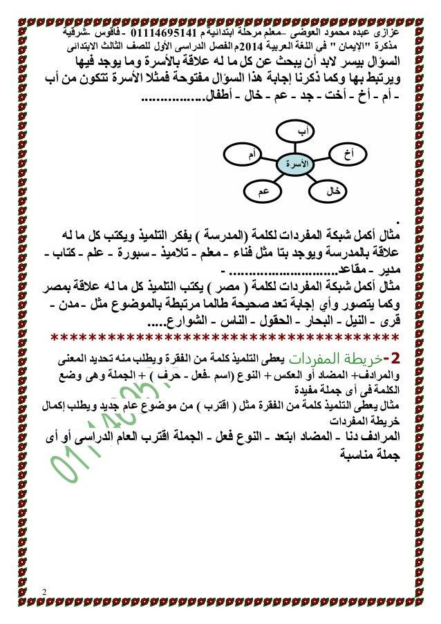شرح كامل لجميع دروس الكتاب المذكرة كاملة  عزازى عبده 01114695141 Slide 2