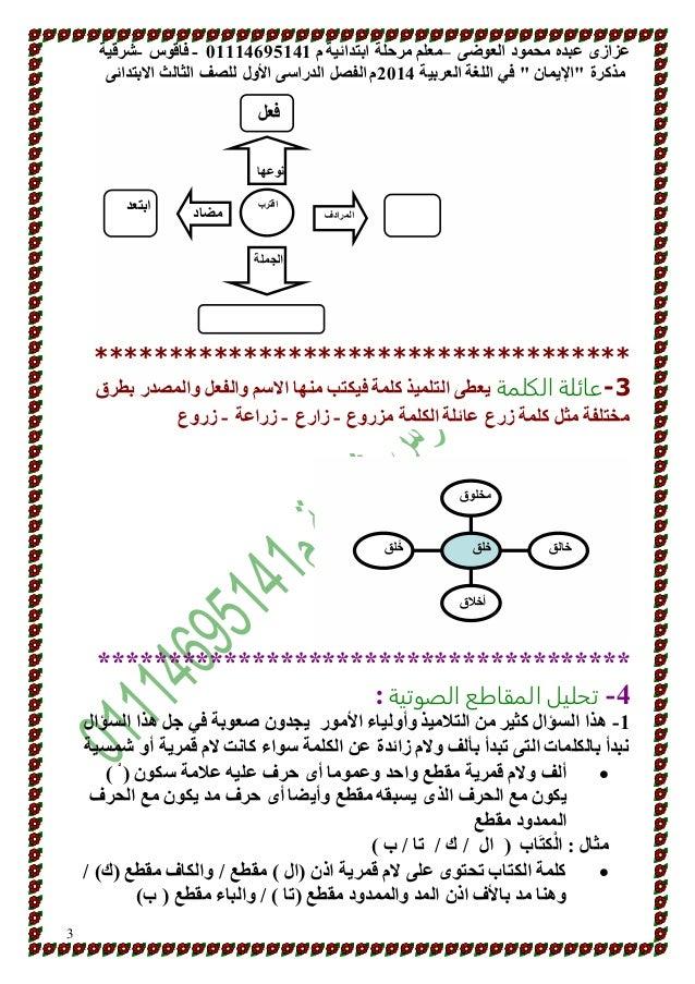 شرح كامل لجميع دروس الكتاب المذكرة كاملة  عزازى عبده 01114695141 Slide 3