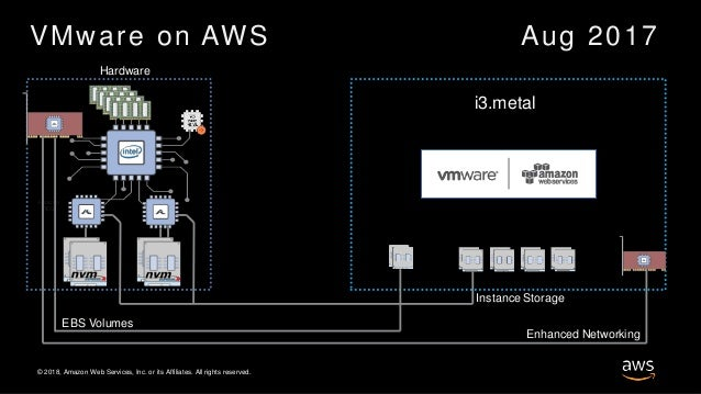 The Nitro Project: Next-Generation EC2 Infrastructure - AWS Online Te…
